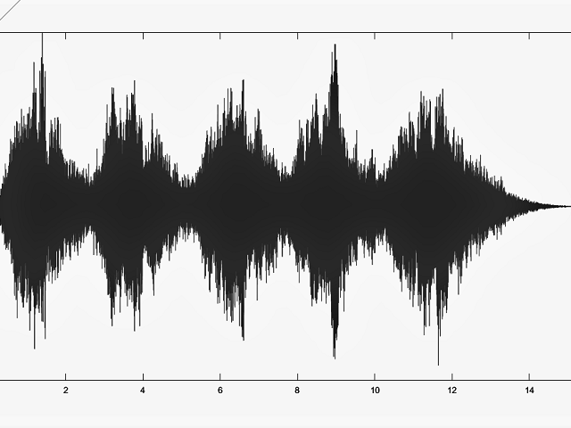 Simple Vowel Synthesis in MATLAB